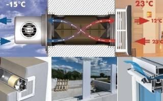 Вентиляция в частном доме из газобетона
