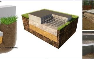 Как рассчитать фундамент для дома из газобетона?
