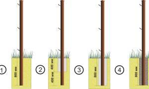 Как правильно установить столбы для навеса?