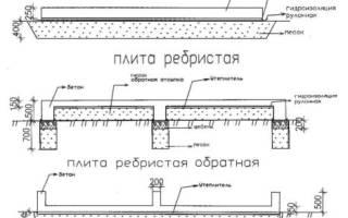 Толщина фундаментной плиты для двухэтажного дома