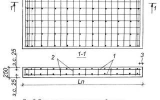 Как вязать арматуру для монолитной плиты?
