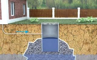 Канализационная яма из бетонных колец