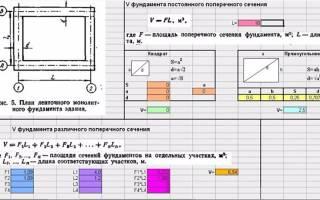 Как высчитать кубический метр бетона?