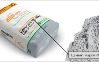 Цемент м100 технические характеристики