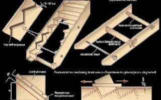 Как крепить деревянные ступени к бетонной лестнице?