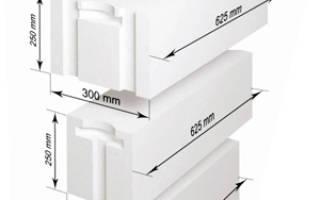Расчет стройматериалов для строительства дома из пеноблоков