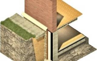 Чем можно утеплить фундамент дома снаружи?