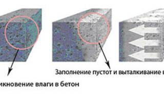 Водонепроницаемый бетон своими руками