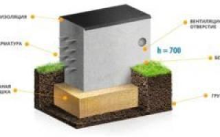 Какой фундамент лучше для дома из арболита?