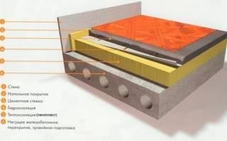 Как утеплить бетонный пол в частном доме?