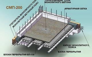Заливка Перекрытие первого этажа