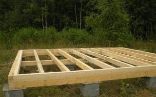 Нижняя обвязка каркасного дома на ленточном фундаменте