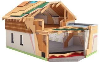 Как лучше утеплить дом снаружи или изнутри?