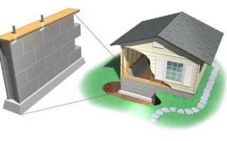 Как правильно выбрать фундамент для дома?