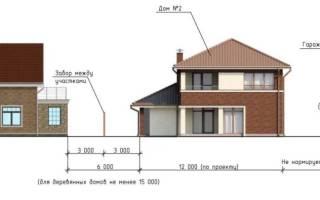 Правила строительства гаража расстояние до забора
