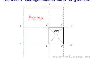 Как вымерить диагональ фундамента?
