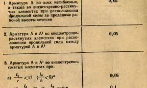 Процент армирования фундаментной плиты