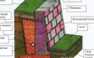 Как правильно сделать подпорную стенку из бетона?