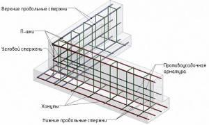 Какую арматуру использовать для фундамента дома?