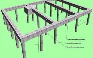 Расчет столбчатого фундамента для каркасного дома
