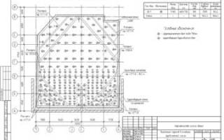 Руководство по проектированию плитных фундаментов