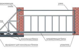 Откатные ворота без фундамента