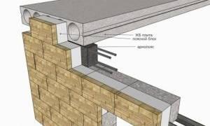 Как класть плиты Перекрытие на фундамент?