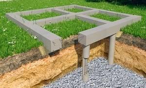 Свайный фундамент с ростверком для кирпичного дома