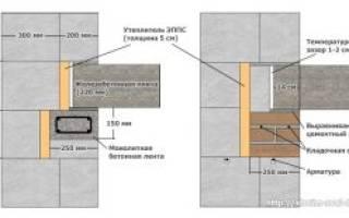 Укладка балок Перекрытие на газобетонные блоки