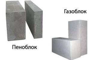 Какая разница между пеноблоком и газоблоком?