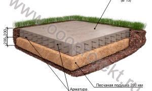 Мелкозаглубленная фундаментная плита