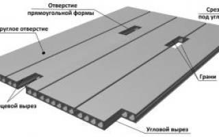 Технология укладки плит Перекрытие
