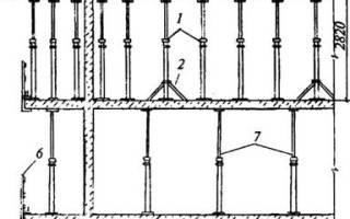 Распалубка бетонных конструкций
