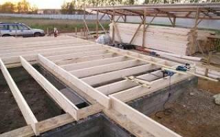 Какую марку бетона использовать для ленточного фундамента?