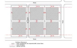 Расстояние между забором и постройкой нормы