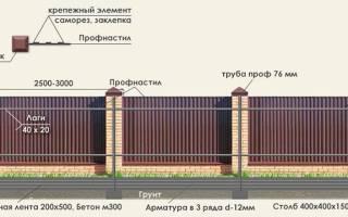 Как крепить профнастил на забор?