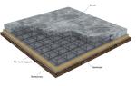 Как правильно заливать бетонную площадку?